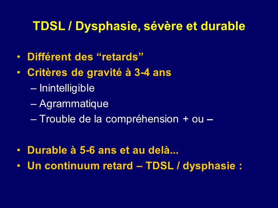 TDSL / Dysphasie, sévère et durable Différent des retards Critères de gravité à 3-4 ans –Inintelligible –Agrammatique –Trouble de la compréhension + o