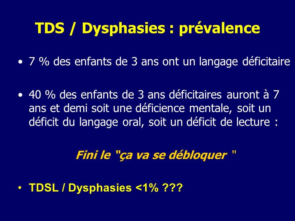 TDS / Dysphasies : prévalence 7 % des enfants de 3 ans ont un langage déficitaire 40 % des enfants de 3 ans déficitaires auront à 7 ans et demi soit u