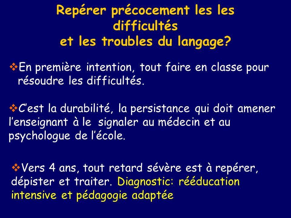Repérer précocement les les difficultés et les troubles du langage? En première intention, tout faire en classe pour résoudre les difficultés. Cest la