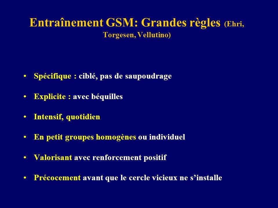 Entraînement GSM: Grandes règles (Ehri, Torgesen, Vellutino) Spécifique : ciblé, pas de saupoudrage Explicite : avec béquilles Intensif, quotidien En