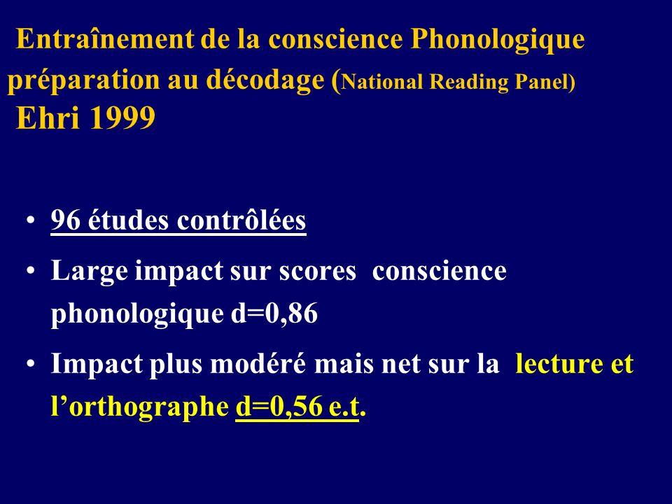 Entraînement de la conscience Phonologique préparation au décodage ( National Reading Panel) Ehri 1999 96 études contrôlées Large impact sur scores co