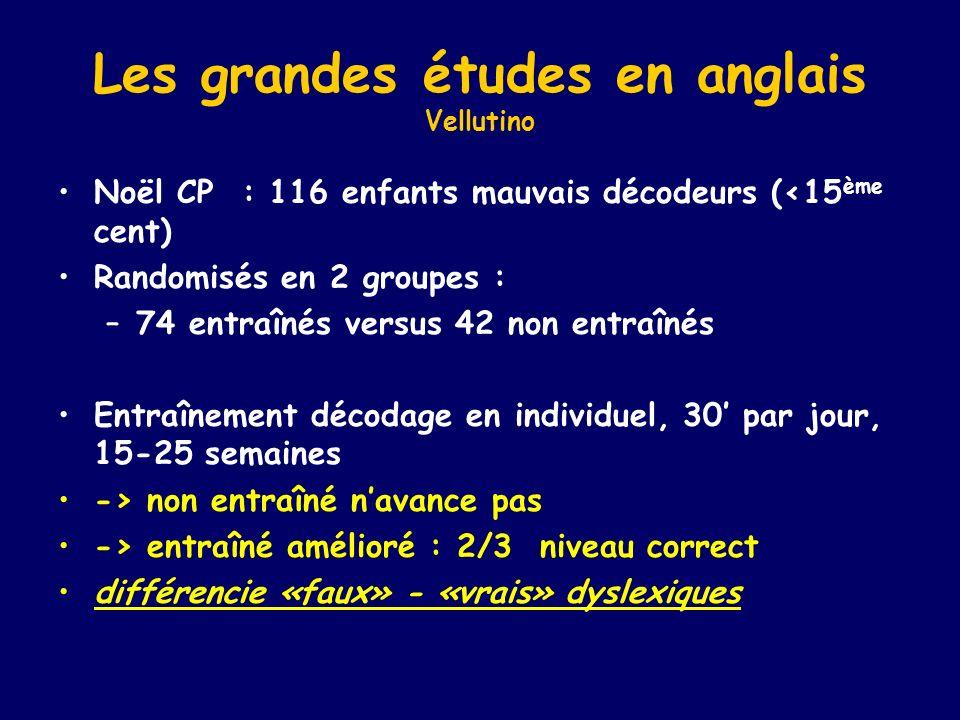 Les grandes études en anglais Vellutino Noël CP : 116 enfants mauvais décodeurs (<15 ème cent) Randomisés en 2 groupes : –74 entraînés versus 42 non e