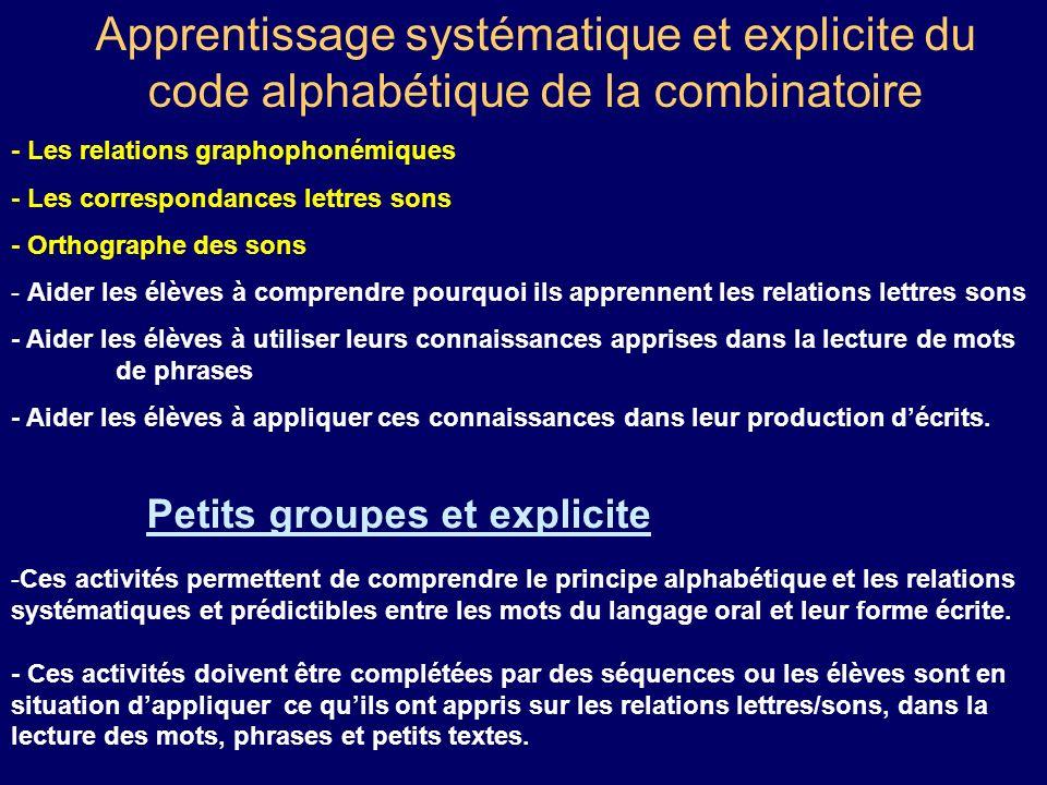 Apprentissage systématique et explicite du code alphabétique de la combinatoire - Les relations graphophonémiques - Les correspondances lettres sons -