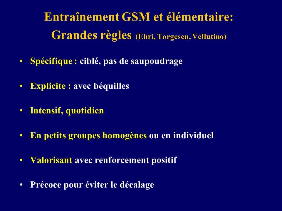 Entraînement GSM et élémentaire: Grandes règles (Ehri, Torgesen, Vellutino) Spécifique : ciblé, pas de saupoudrage Explicite : avec béquilles Intensif