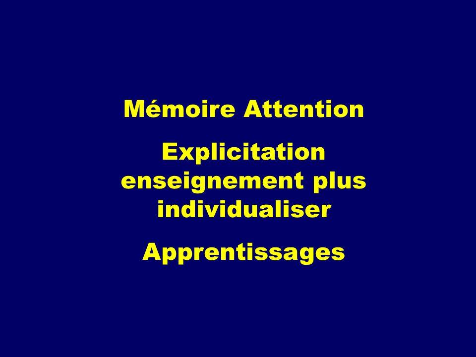 Mémoire Attention Explicitation enseignement plus individualiser Apprentissages