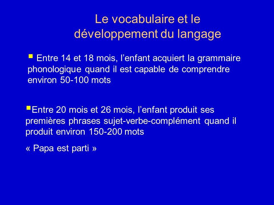 Entre 14 et 18 mois, lenfant acquiert la grammaire phonologique quand il est capable de comprendre environ 50-100 mots Le vocabulaire et le développem