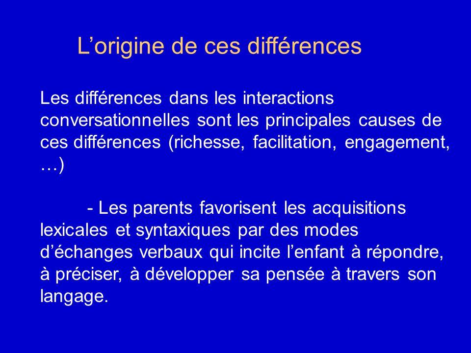 Les différences dans les interactions conversationnelles sont les principales causes de ces différences (richesse, facilitation, engagement, …) - Les