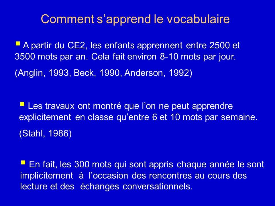 A partir du CE2, les enfants apprennent entre 2500 et 3500 mots par an. Cela fait environ 8-10 mots par jour. (Anglin, 1993, Beck, 1990, Anderson, 199
