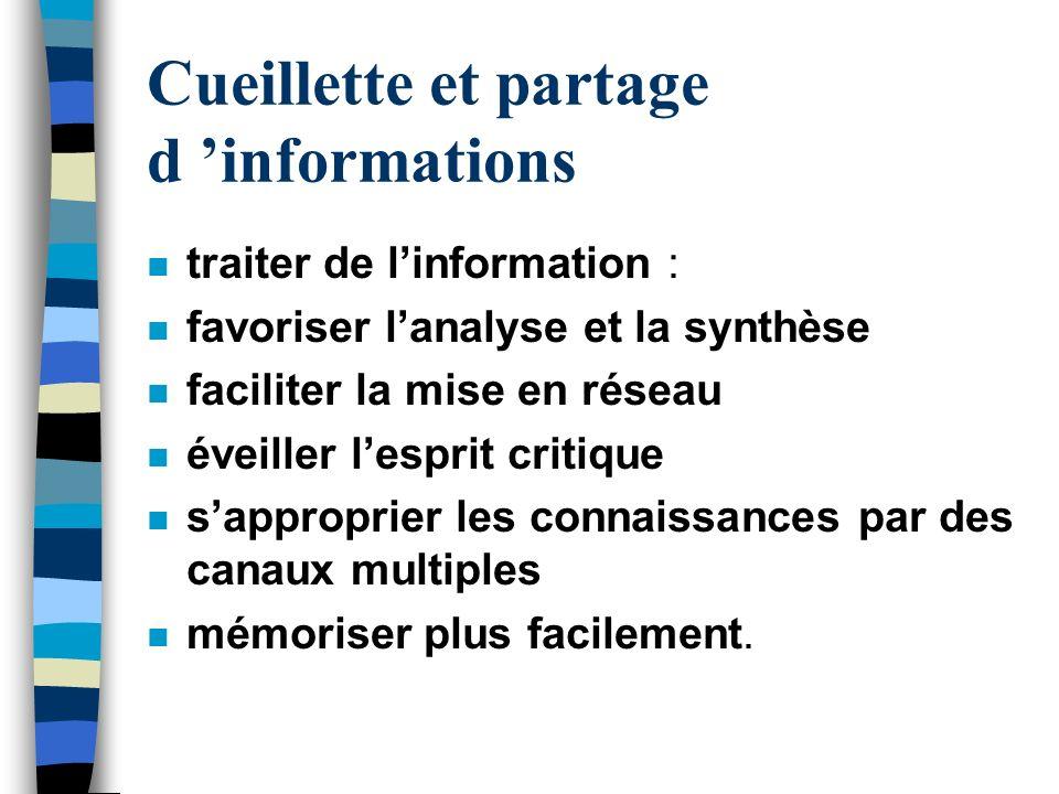 Cueillette et partage d informations n traiter de linformation : n favoriser lanalyse et la synthèse n faciliter la mise en réseau n éveiller lesprit