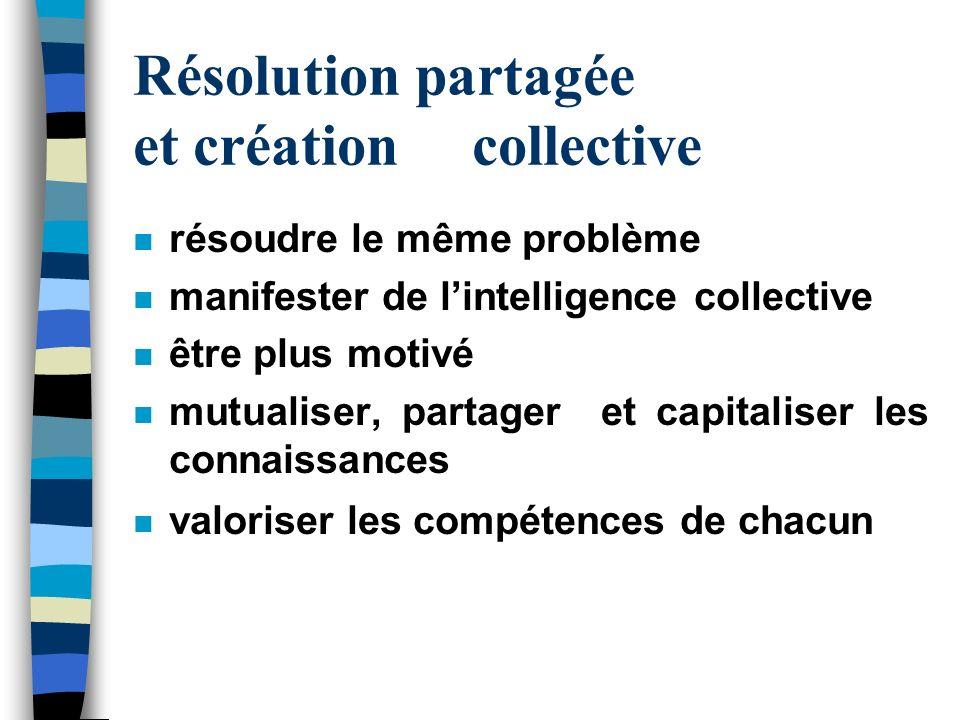Résolution partagée et création collective n résoudre le même problème n manifester de lintelligence collective n être plus motivé n mutualiser, parta