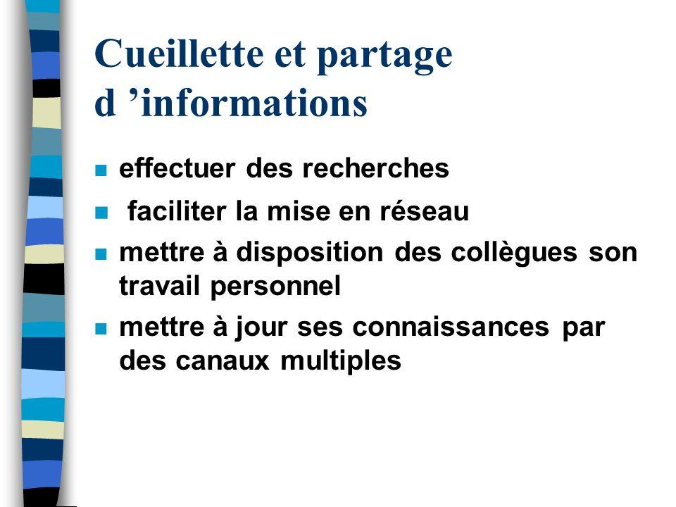 Cueillette et partage d informations n effectuer des recherches n faciliter la mise en réseau n mettre à disposition des collègues son travail personn