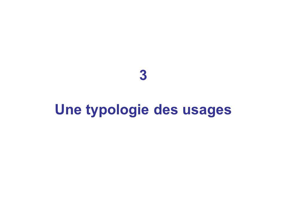3 Une typologie des usages