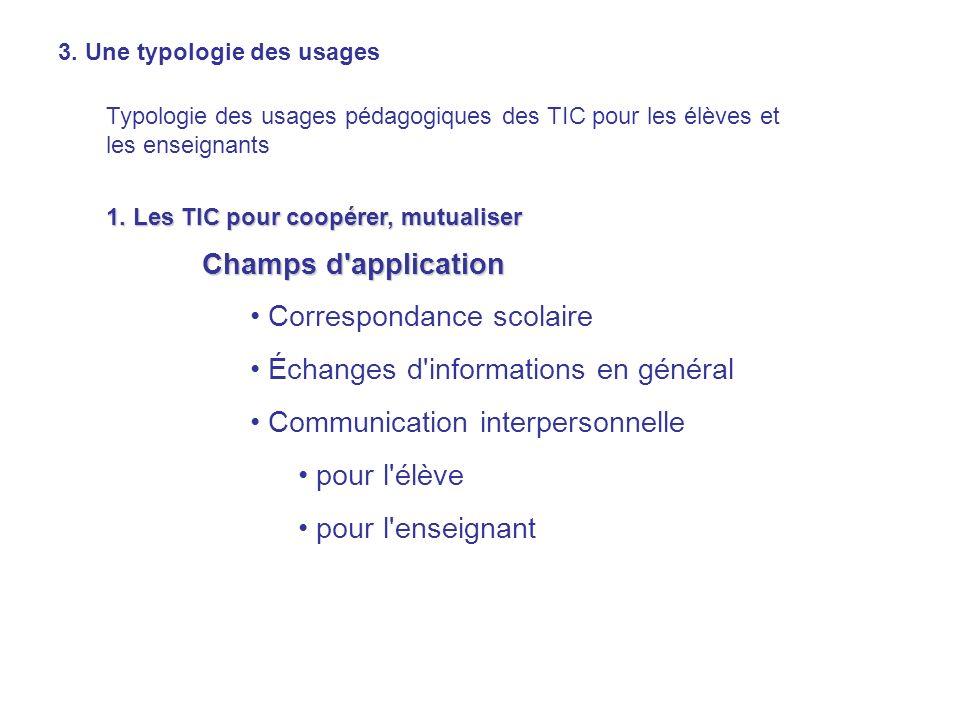 3. Une typologie des usages Typologie des usages pédagogiques des TIC pour les élèves et les enseignants 1. Les TIC pour coopérer, mutualiser Champs d