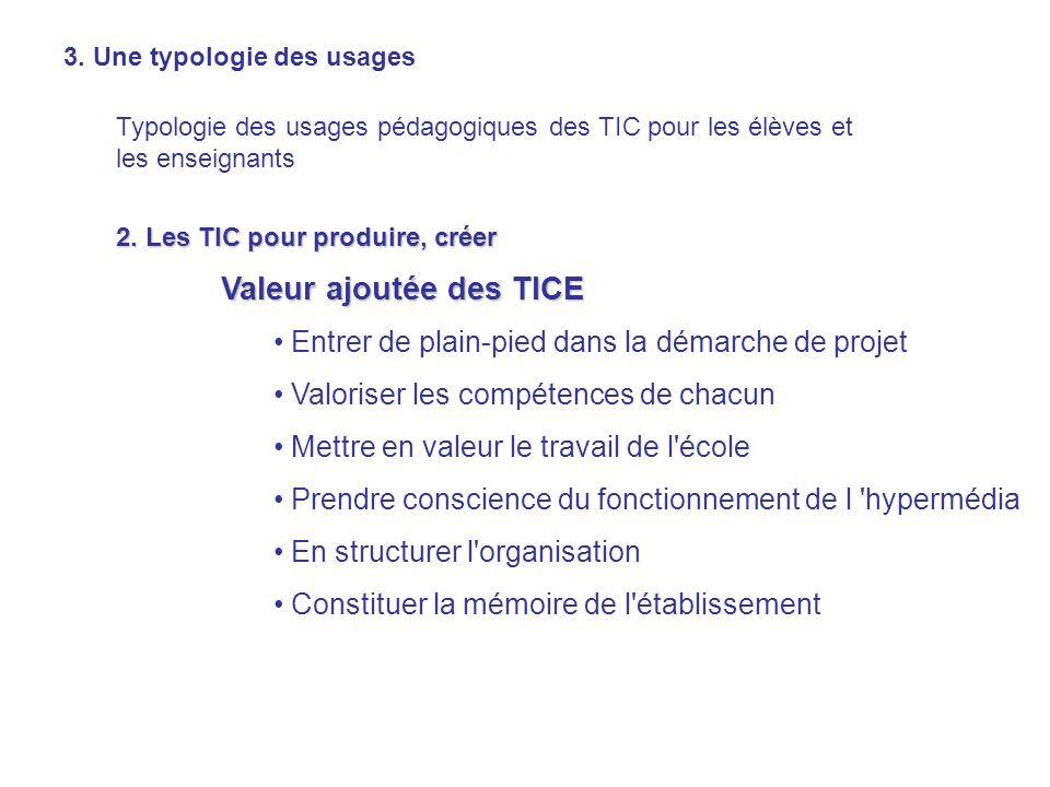 3. Une typologie des usages Typologie des usages pédagogiques des TIC pour les élèves et les enseignants 2. Les TIC pour produire, créer Valeur ajouté