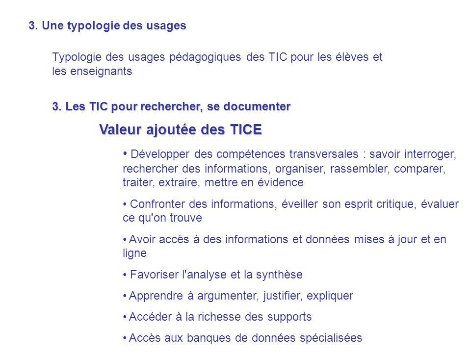 3. Une typologie des usages Typologie des usages pédagogiques des TIC pour les élèves et les enseignants 3. Les TIC pour rechercher, se documenter Val