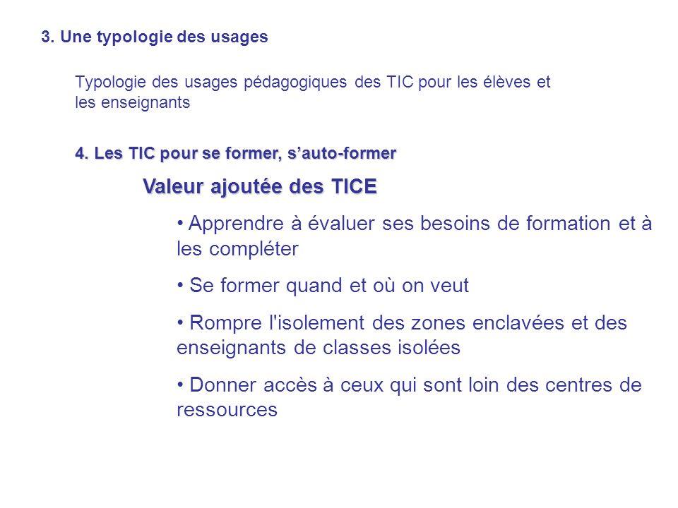 3. Une typologie des usages Typologie des usages pédagogiques des TIC pour les élèves et les enseignants 4. Les TIC pour se former, sauto-former Valeu