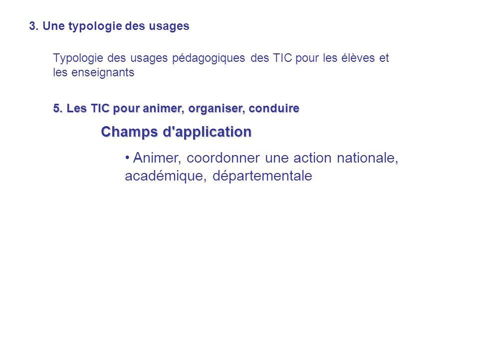 3. Une typologie des usages Typologie des usages pédagogiques des TIC pour les élèves et les enseignants 5. Les TIC pour animer, organiser, conduire C