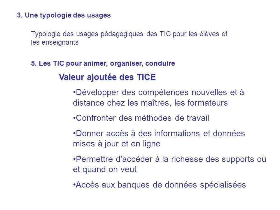 3. Une typologie des usages Typologie des usages pédagogiques des TIC pour les élèves et les enseignants 5. Les TIC pour animer, organiser, conduire V