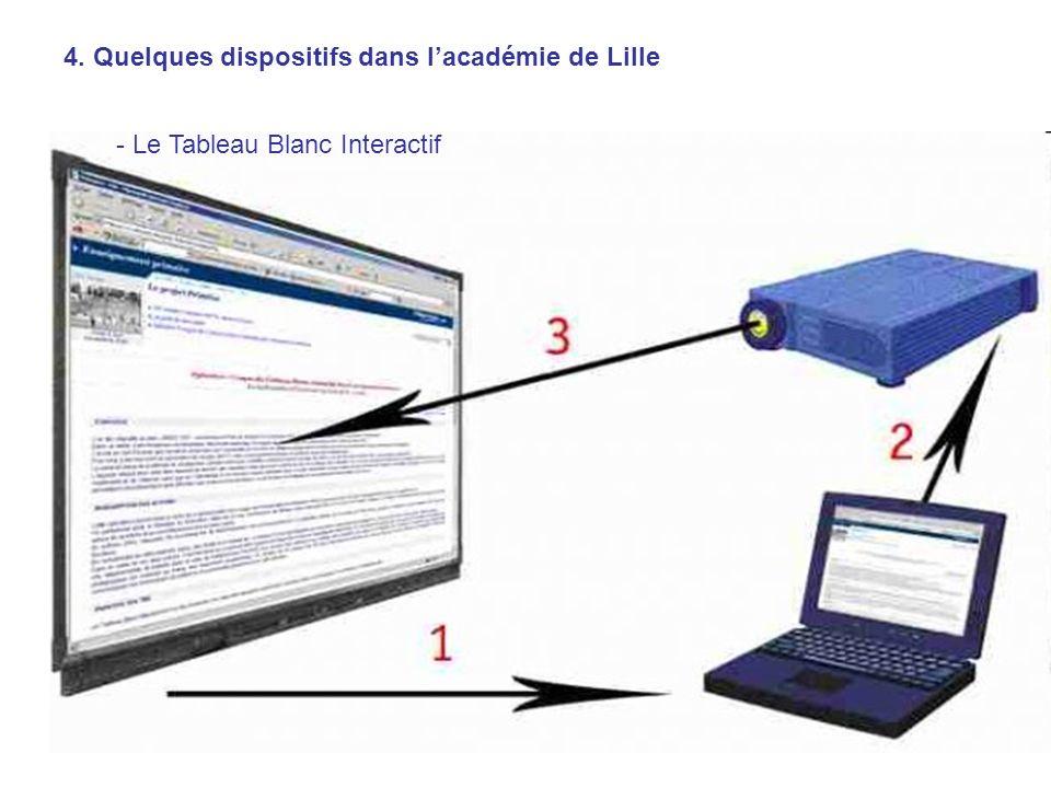 4. Quelques dispositifs dans lacadémie de Lille - Le Tableau Blanc Interactif