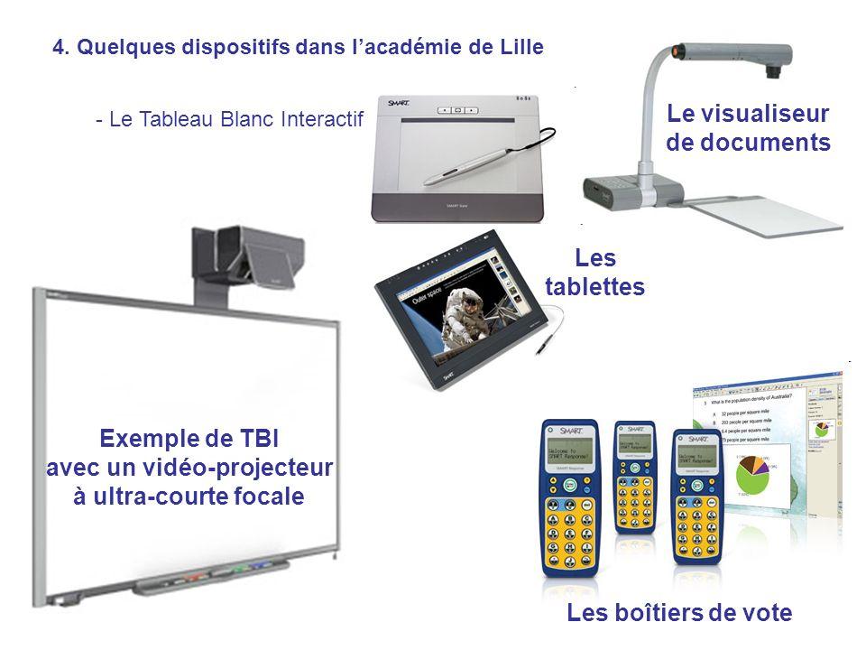 4. Quelques dispositifs dans lacadémie de Lille Le visualiseur de documents Exemple de TBI avec un vidéo-projecteur à ultra-courte focale Les boîtiers
