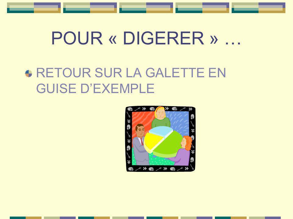 POUR « DIGERER » … RETOUR SUR LA GALETTE EN GUISE DEXEMPLE