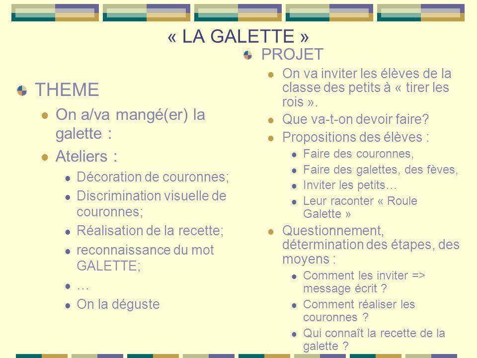 « LA GALETTE » THEME On a/va mangé(er) la galette : Ateliers : Décoration de couronnes; Discrimination visuelle de couronnes; Réalisation de la recett