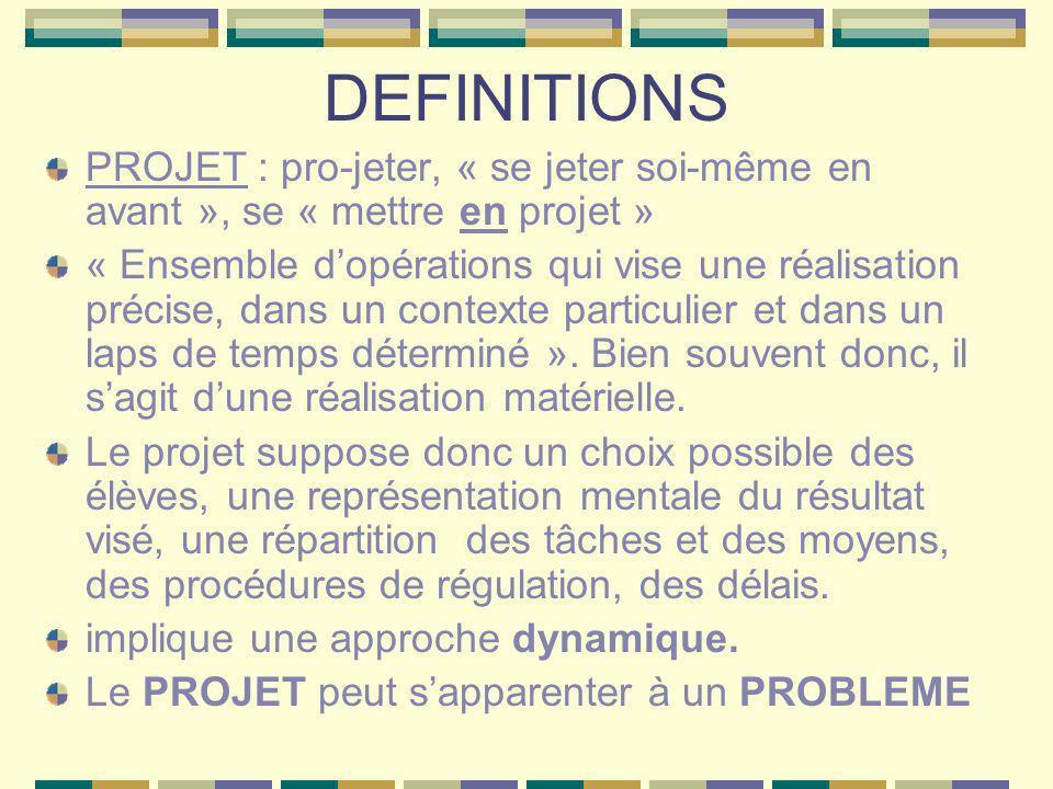 DEFINITIONS PROJET : pro-jeter, « se jeter soi-même en avant », se « mettre en projet » « Ensemble dopérations qui vise une réalisation précise, dans