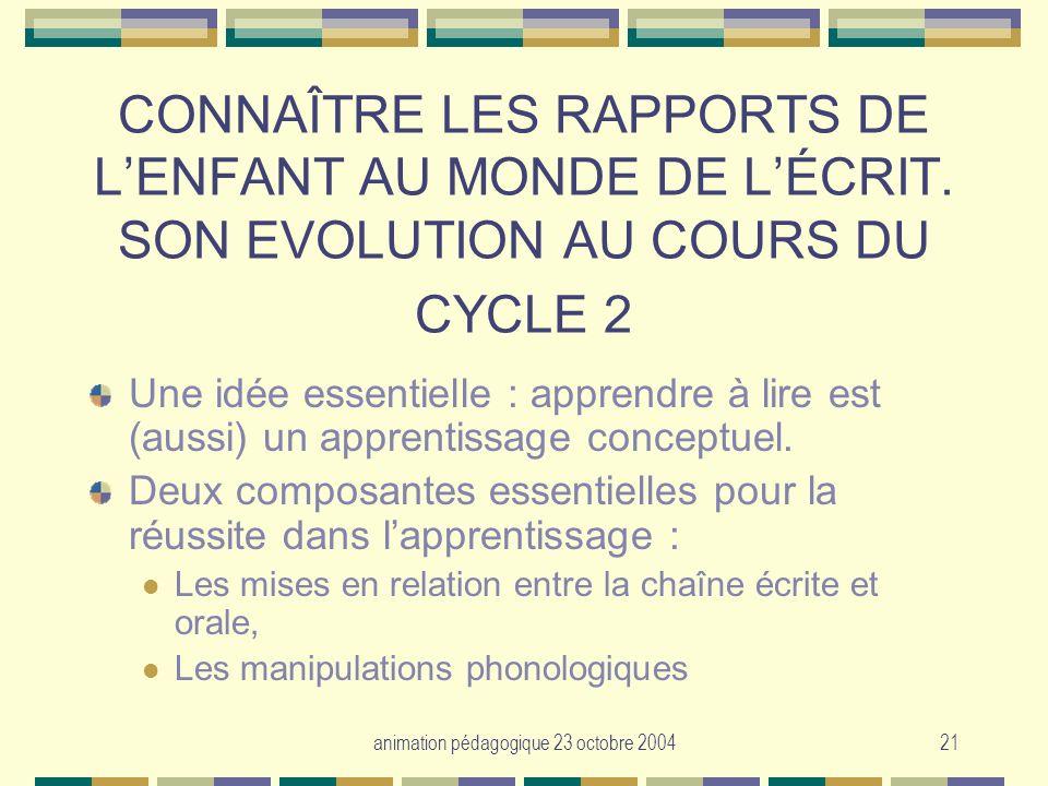 animation pédagogique 23 octobre 200421 CONNAÎTRE LES RAPPORTS DE LENFANT AU MONDE DE LÉCRIT. SON EVOLUTION AU COURS DU CYCLE 2 Une idée essentielle :