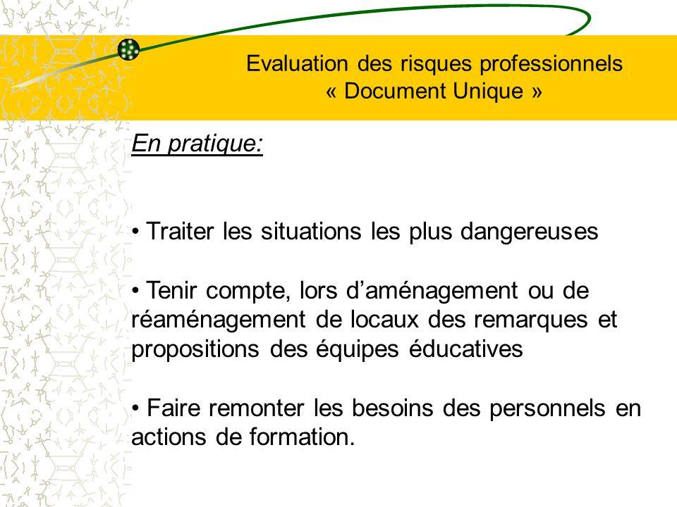 Evaluation des risques professionnels « Document Unique » Revêtement du sol dégradé Groupe scolaire Salle de classe