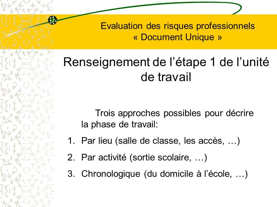 Evaluation des risques professionnels « Document Unique » Renseignement de létape 1 de lunité de travail Trois approches possibles pour décrire la pha