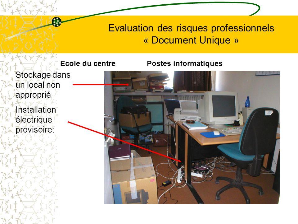 Evaluation des risques professionnels « Document Unique » Stockage dans un local non approprié Installation électrique provisoire: Ecole du centre Pos