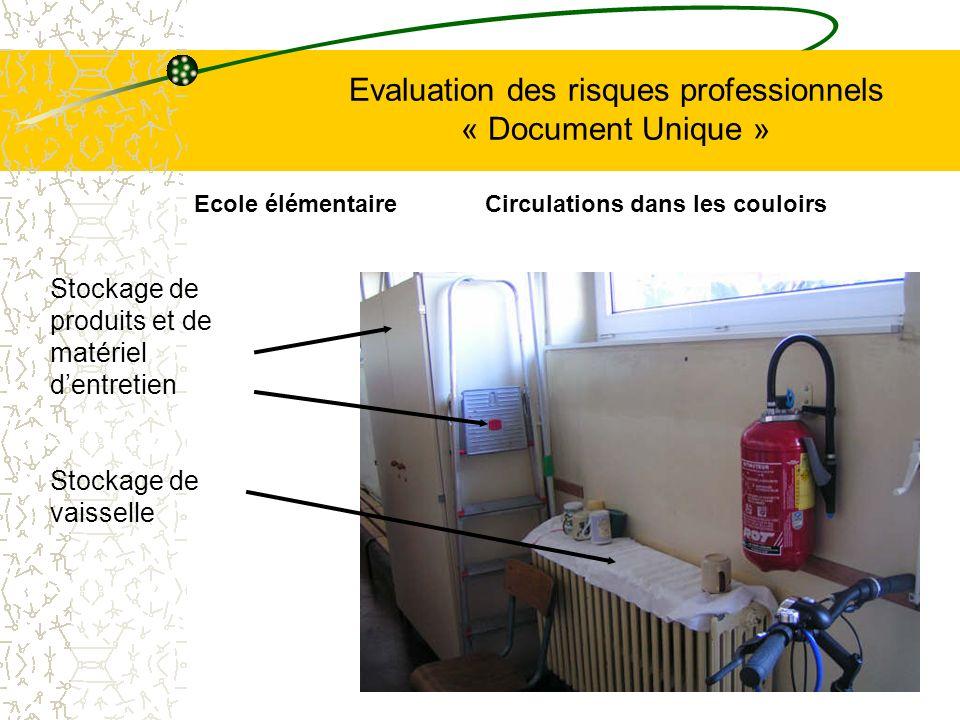 Evaluation des risques professionnels « Document Unique » Stockage de produits et de matériel dentretien Stockage de vaisselle Ecole élémentaire Circu
