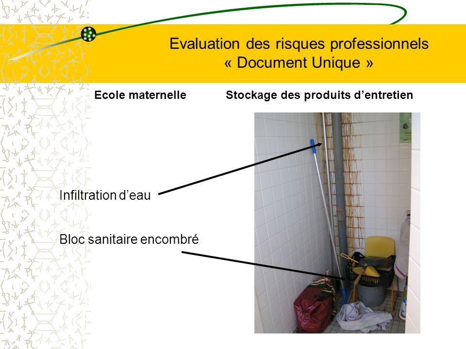 Evaluation des risques professionnels « Document Unique » Infiltration deau Ecole maternelle Stockage des produits dentretien Bloc sanitaire encombré