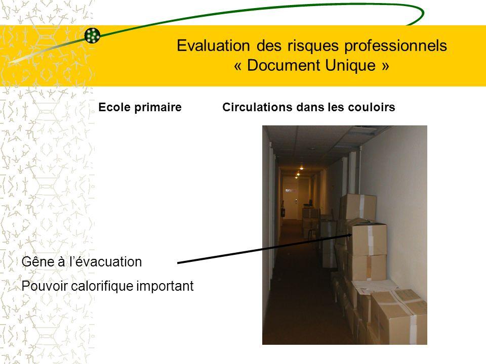 Evaluation des risques professionnels « Document Unique » Gêne à lévacuation Pouvoir calorifique important Ecole primaire Circulations dans les couloi