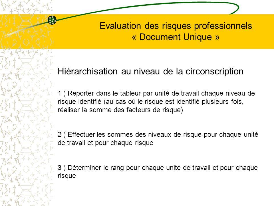 Evaluation des risques professionnels « Document Unique » Hiérarchisation au niveau de la circonscription 1 ) Reporter dans le tableur par unité de tr