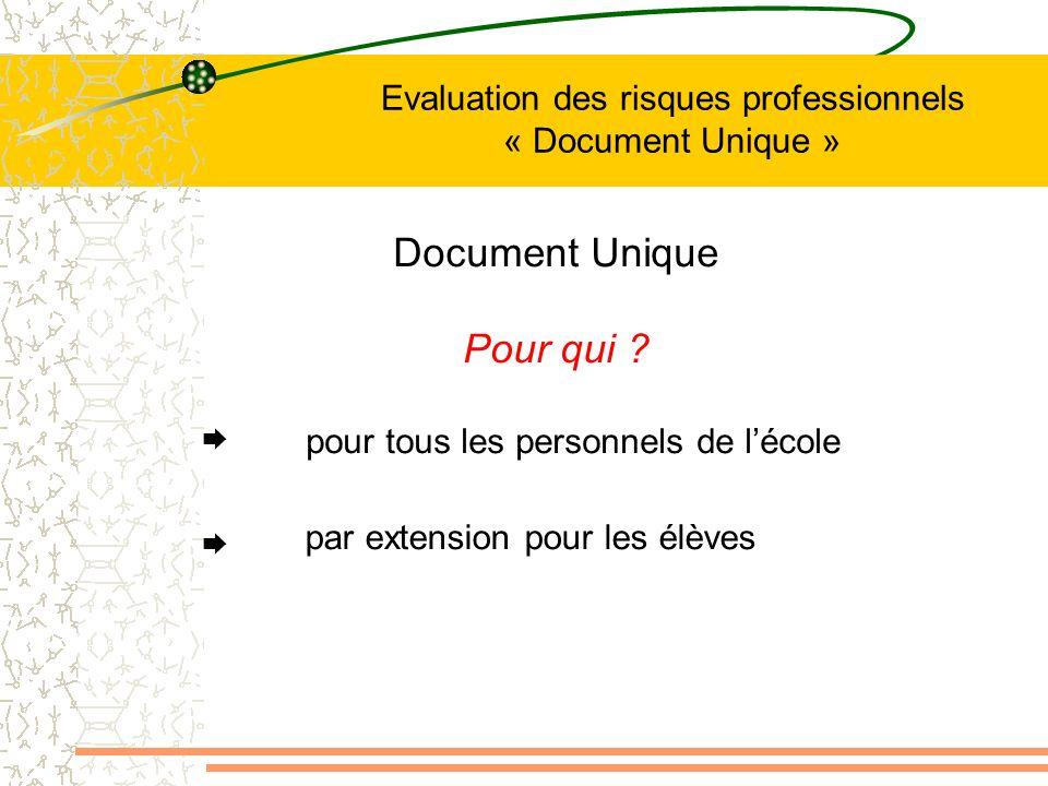 Evaluation des risques professionnels « Document Unique » Document Unique Pour qui ? pour tous les personnels de lécole par extension pour les élèves