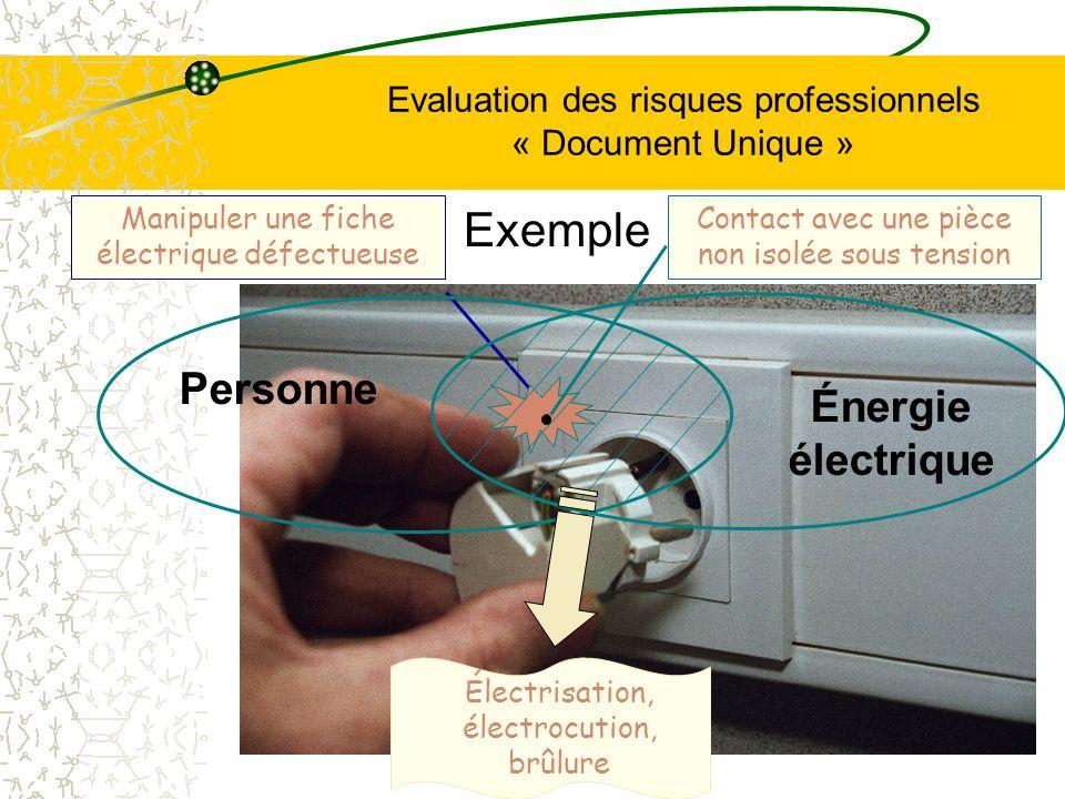 Evaluation des risques professionnels « Document Unique » Manipuler une fiche électrique défectueuse Contact avec une pièce non isolée sous tension Pe