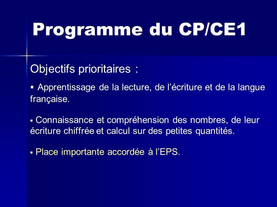 Programme du CP/CE1 Objectifs prioritaires : Apprentissage de la lecture, de lécriture et de la langue française. Connaissance et compréhension des no