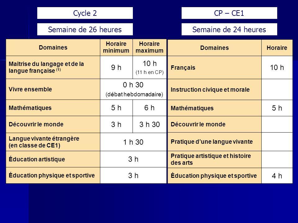 Domaines Horaire minimum Horaire maximum Maîtrise du langage et de la langue française (1) 9 h 10 h (11 h en CP) Vivre ensemble 0 h 30 (débat hebdomad