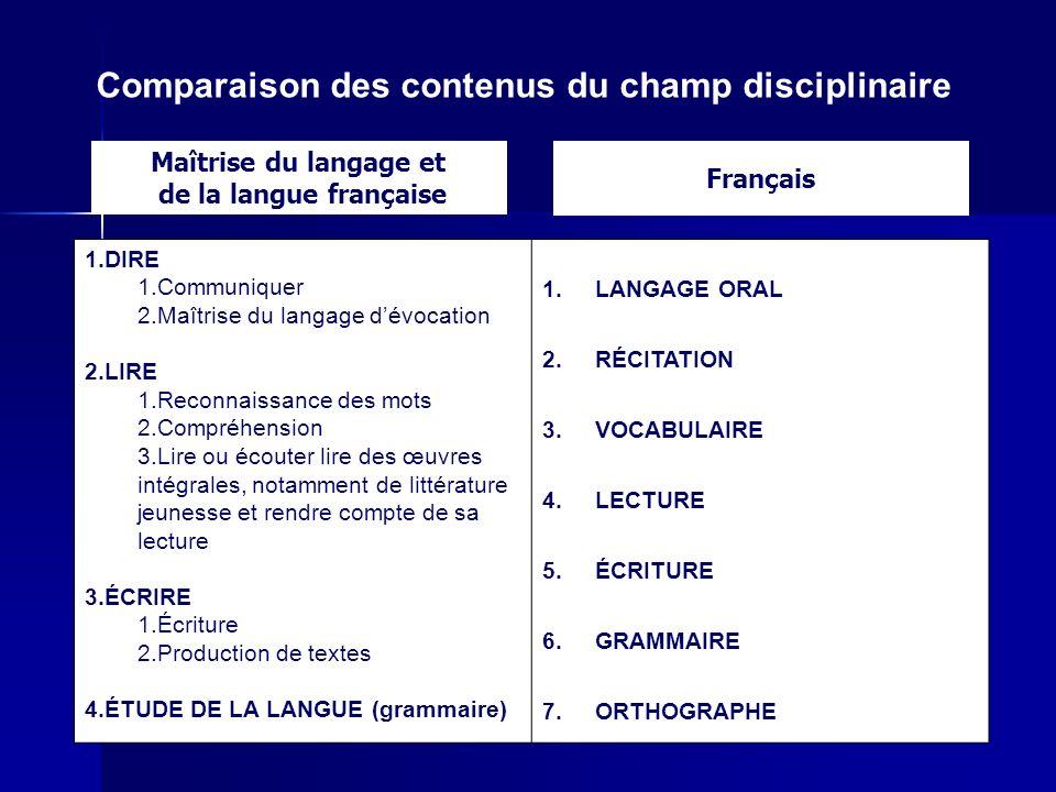 1.DIRE 1.Communiquer 2.Maîtrise du langage dévocation 2.LIRE 1.Reconnaissance des mots 2.Compréhension 3.Lire ou écouter lire des œuvres intégrales, n