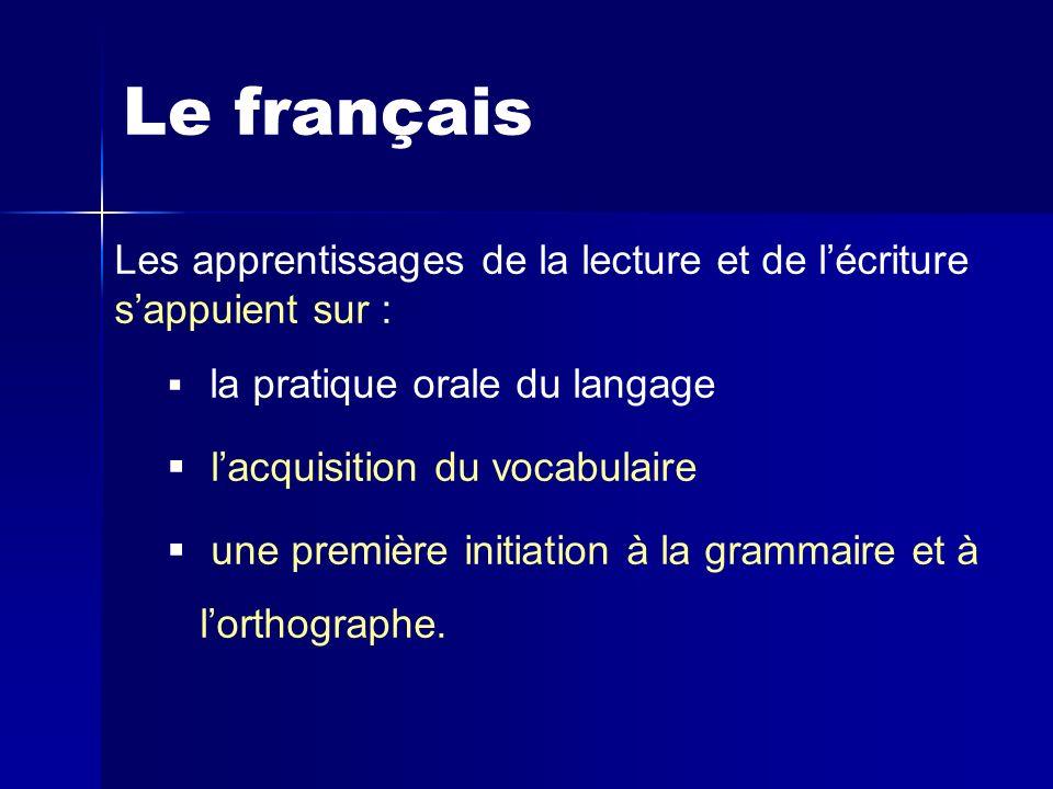 Le français Les apprentissages de la lecture et de lécriture sappuient sur : la pratique orale du langage lacquisition du vocabulaire une première ini