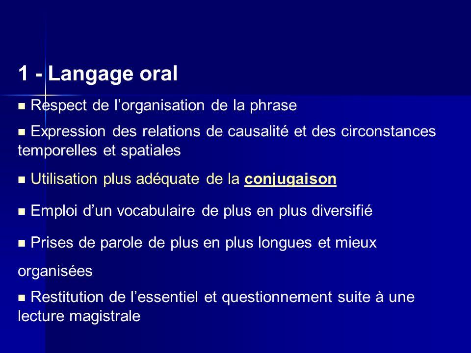 1 - Langage oral Respect de lorganisation de la phrase Expression des relations de causalité et des circonstances temporelles et spatiales Utilisation