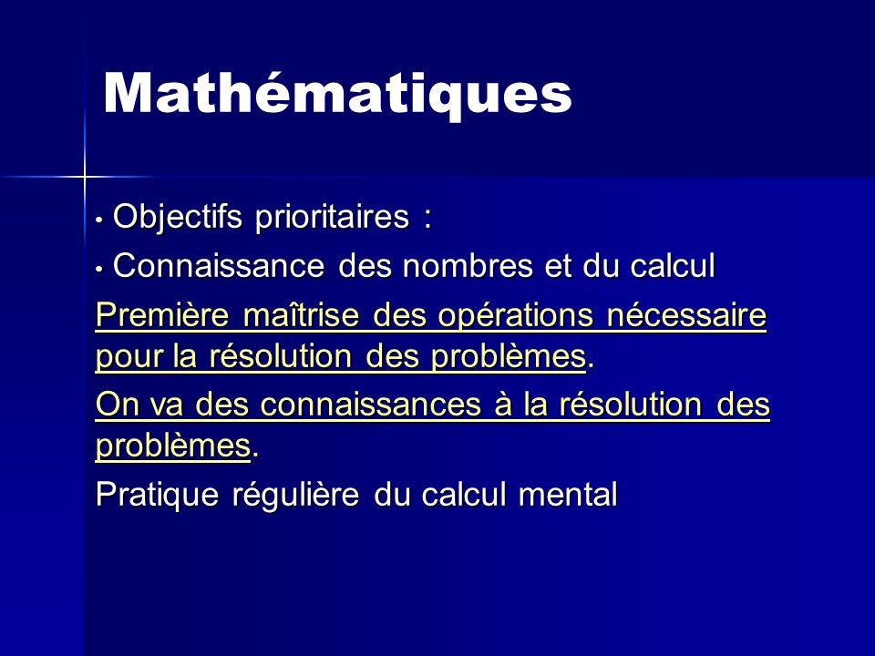 Mathématiques Objectifs prioritaires : Objectifs prioritaires : Connaissance des nombres et du calcul Connaissance des nombres et du calcul Première m