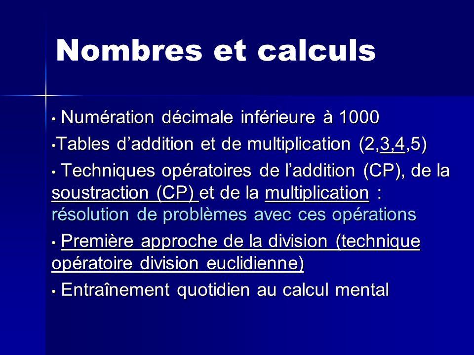 Nombres et calculs Numération décimale inférieure à 1000 Numération décimale inférieure à 1000 Tables daddition et de multiplication (2,3,4,5) Tables