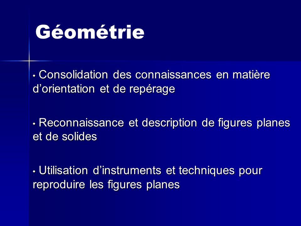 Géométrie Consolidation des connaissances en matière dorientation et de repérage Consolidation des connaissances en matière dorientation et de repérag