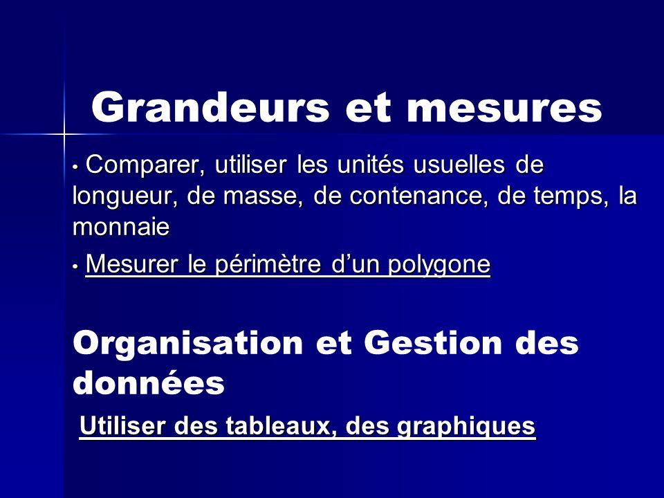 Grandeurs et mesures Comparer, utiliser les unités usuelles de longueur, de masse, de contenance, de temps, la monnaie Comparer, utiliser les unités u