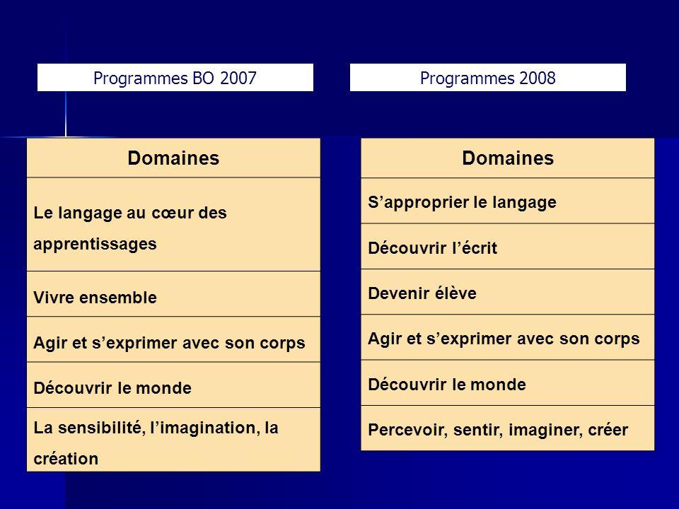 Programmes BO 2007Programmes 2008 Domaines Le langage au cœur des apprentissages Vivre ensemble Agir et sexprimer avec son corps Découvrir le monde La