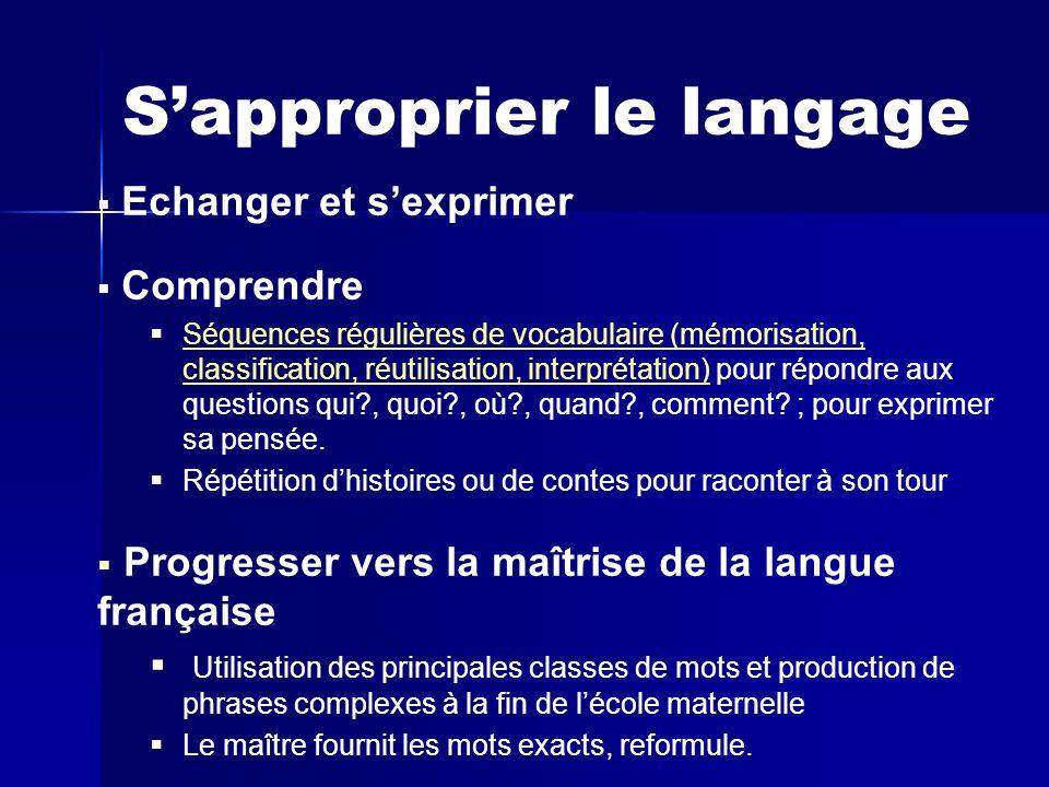 Sapproprier le langage Echanger et sexprimer Comprendre Séquences régulières de vocabulaire (mémorisation, classification, réutilisation, interprétati