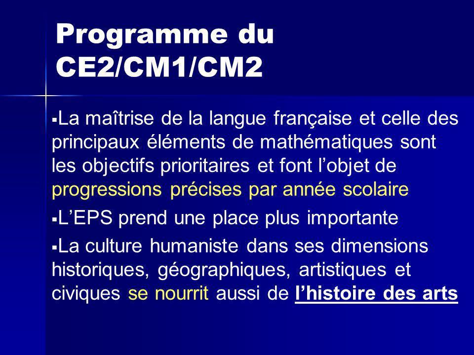 Programme du CE2/CM1/CM2 La maîtrise de la langue française et celle des principaux éléments de mathématiques sont les objectifs prioritaires et font lobjet de progressions précises par année scolaire LEPS prend une place plus importante La culture humaniste dans ses dimensions historiques, géographiques, artistiques et civiques se nourrit aussi de lhistoire des arts