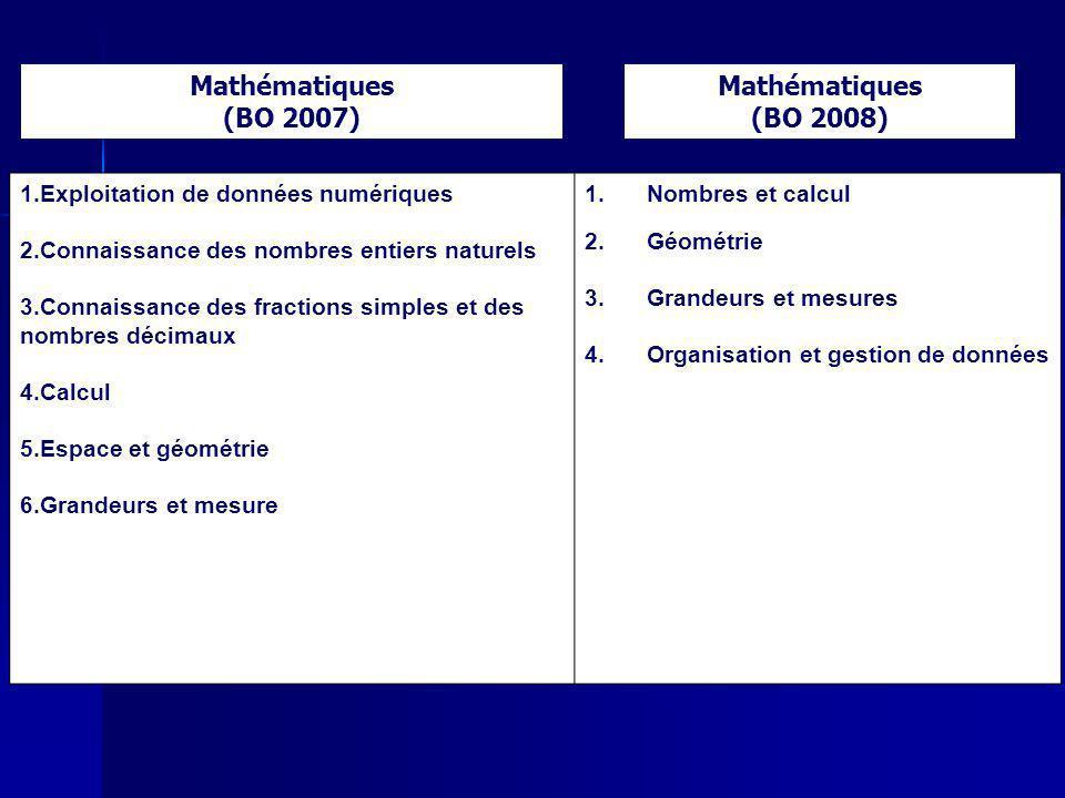 1.Exploitation de données numériques 2.Connaissance des nombres entiers naturels 3.Connaissance des fractions simples et des nombres décimaux 4.Calcul 5.Espace et géométrie 6.Grandeurs et mesure 1.Nombres et calcul 2.Géométrie 3.Grandeurs et mesures 4.Organisation et gestion de données Mathématiques (BO 2007) Mathématiques (BO 2008)